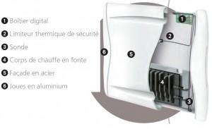 radiateur atlantic en coupe