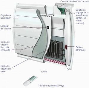 radiateur atlantic maradja digital fonte